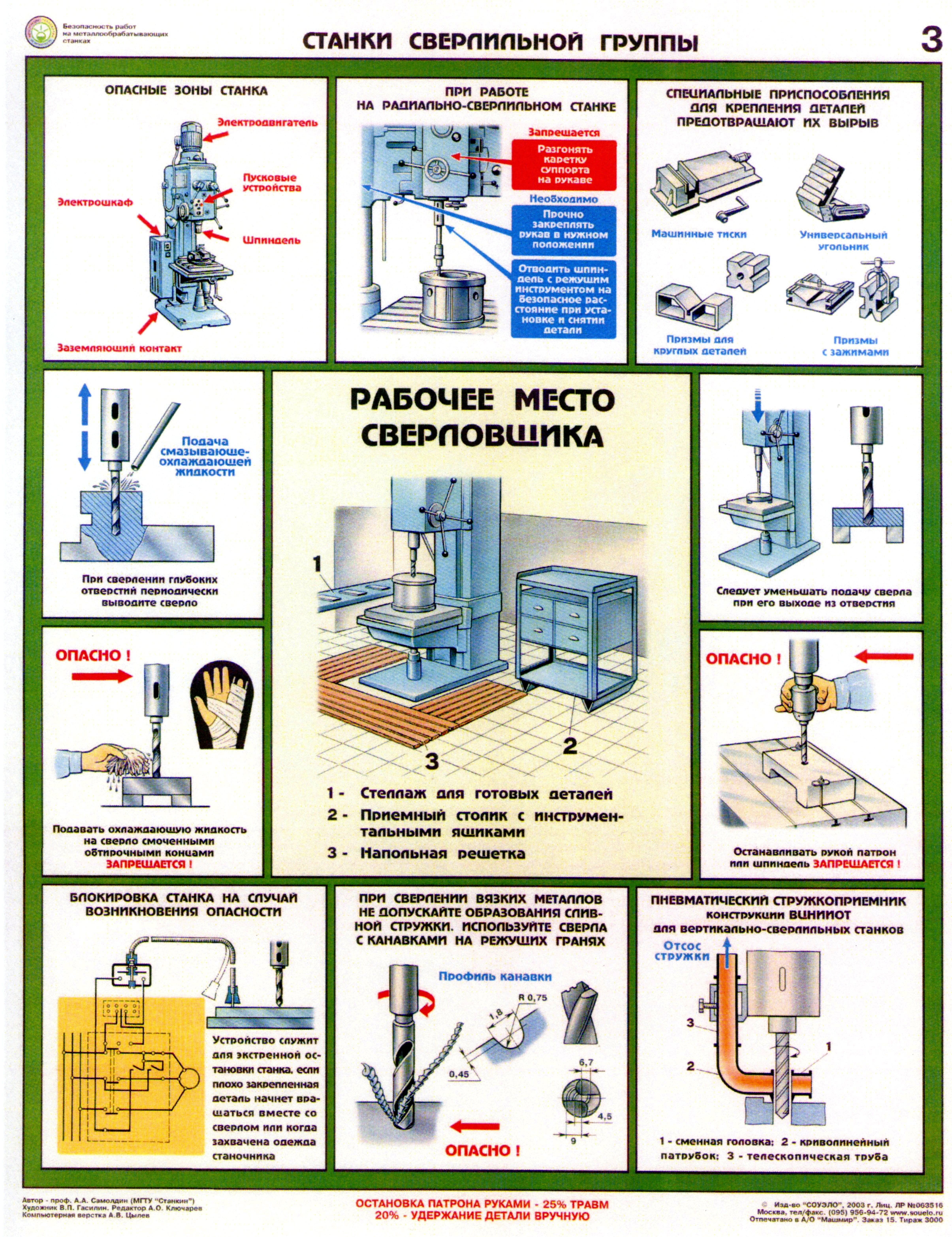 инструкция по от для плотника