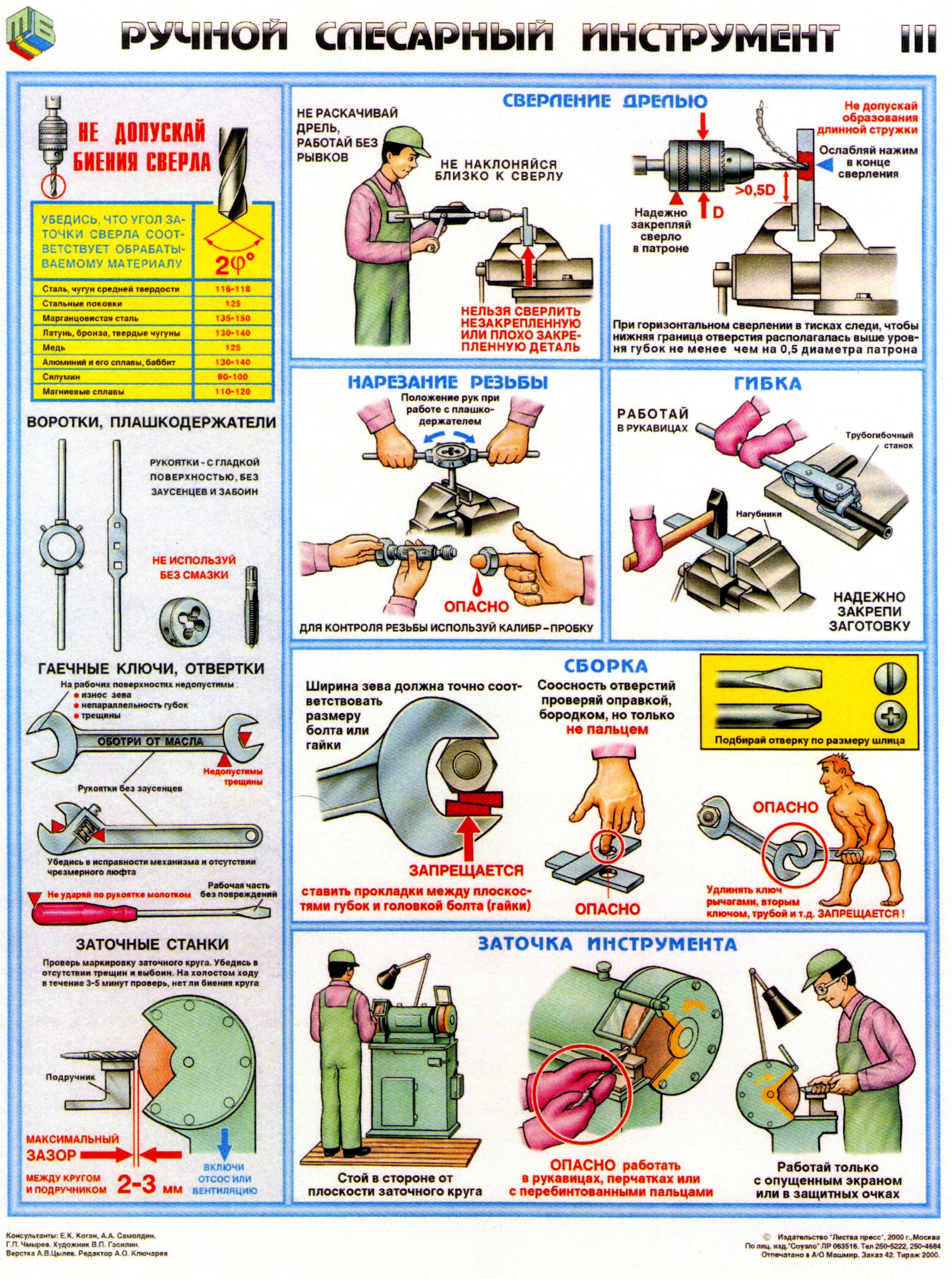 Инструкция по охране труда при работе с ручным инструментами
