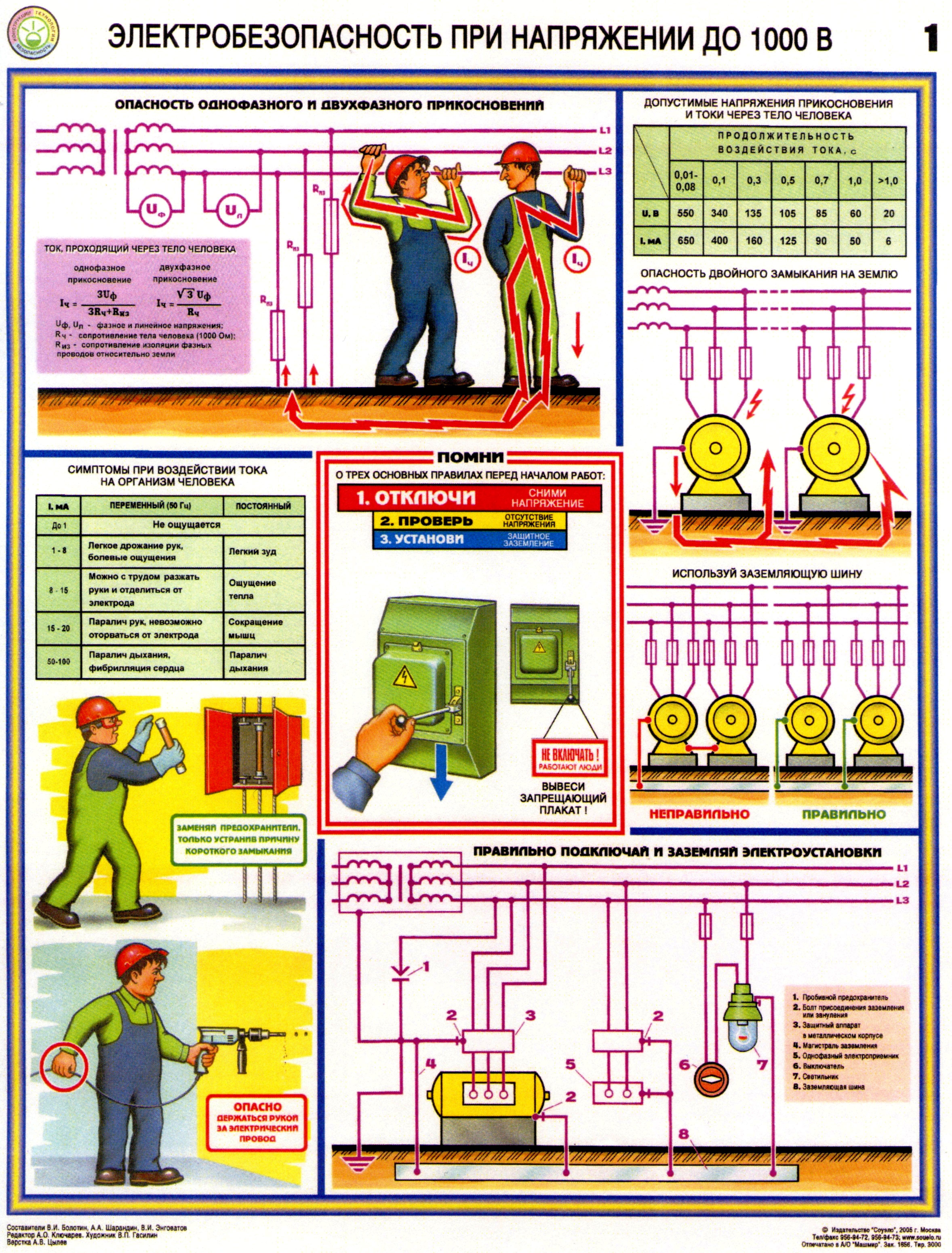 Инструкция о пожарной безопасности в офисе