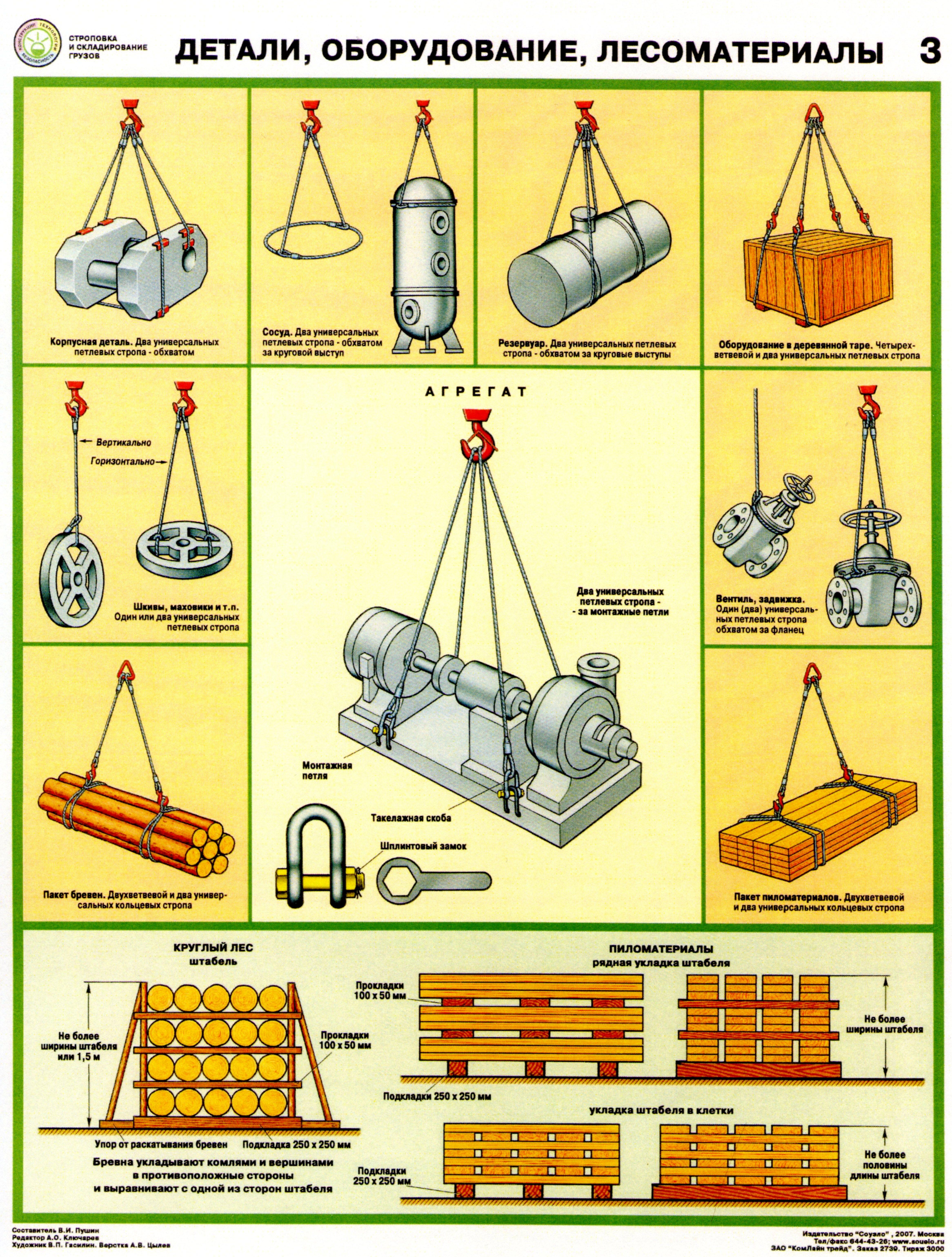 Инструкция по санитарной обработке технологического