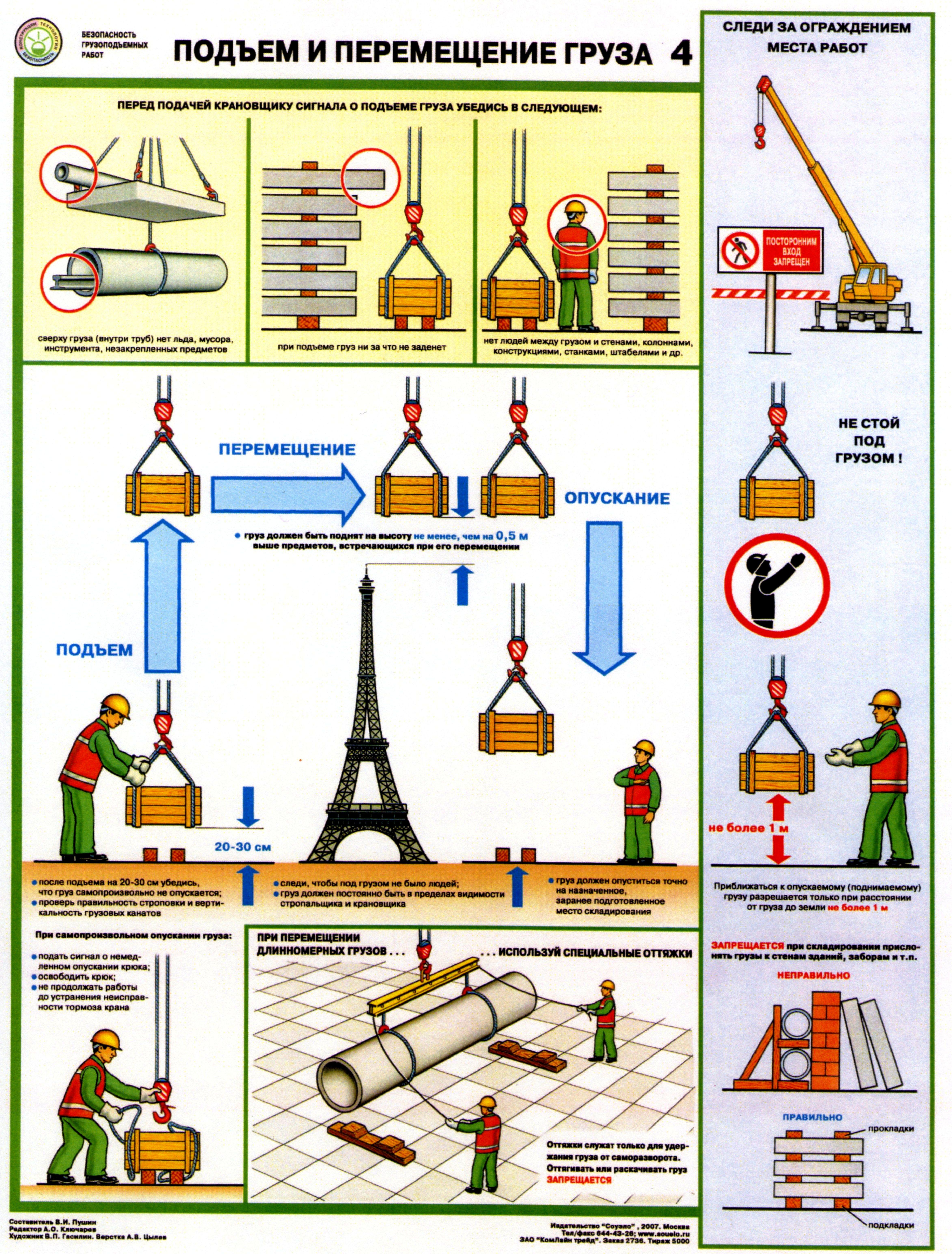 духового шкафа gorenje bo73cli инструкция по применению